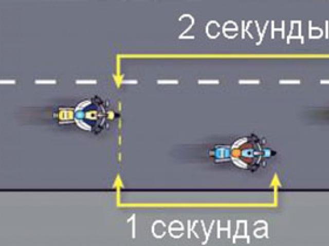 Правила езды в мотоколонне